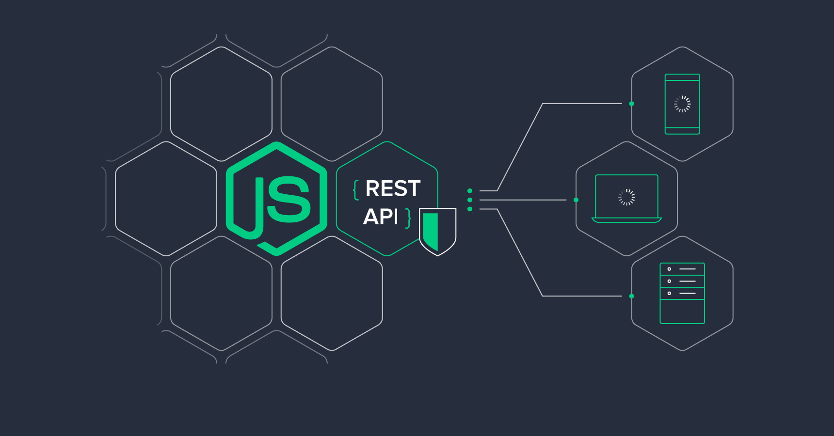 Develop RESTful API using Node JS, Express JS
