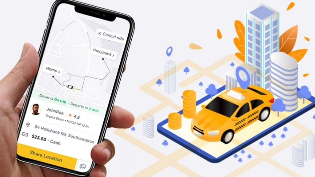 How Much Does It Cost To Create Clone App Like Uber?