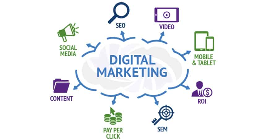 Era of Revolution in Digital Marketing