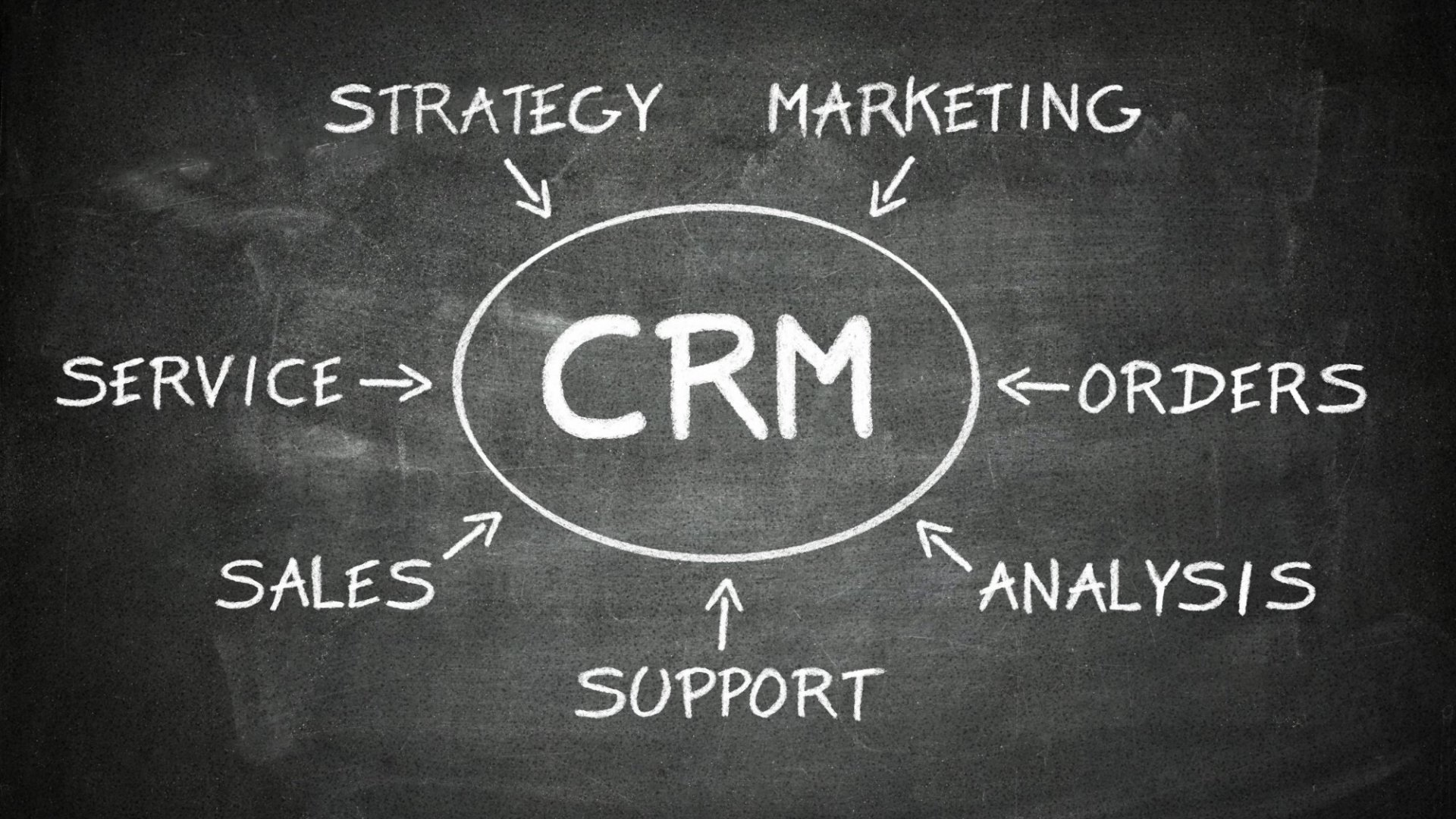 11 things about CRM you may not have known