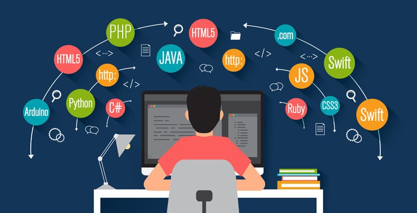 Top Programming Languages to Learn in 2020