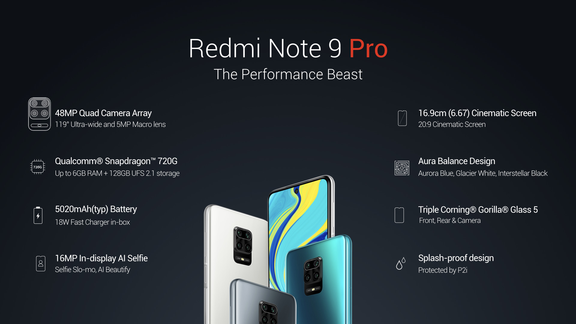 Why is the Redmi Note 9 Pro a Perfect Phone in Its Price Range?