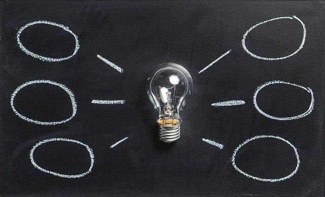 7 different ways to Enhance your Business development through Heatmaps
