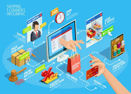 How to Set Up an E-Commerce Store?