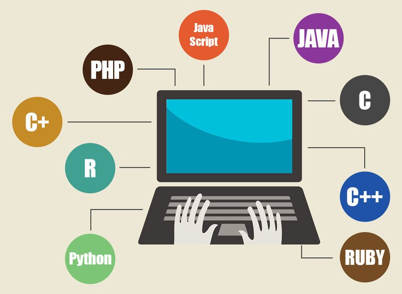 Top Five Programming Languages For Jobs and for the Future