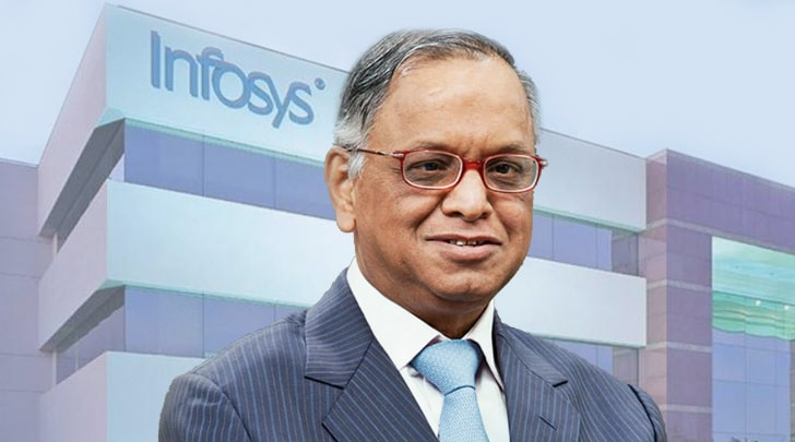 Inspirational Story of Narayana Murthy - Co-founder of Infosys
